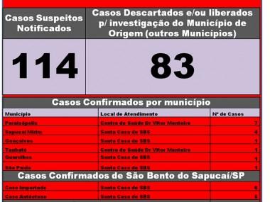 Dengue-18-05-2015