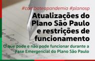 O que pode e não pode funcionar durante a Fase Emergencial do Plano São Paulo